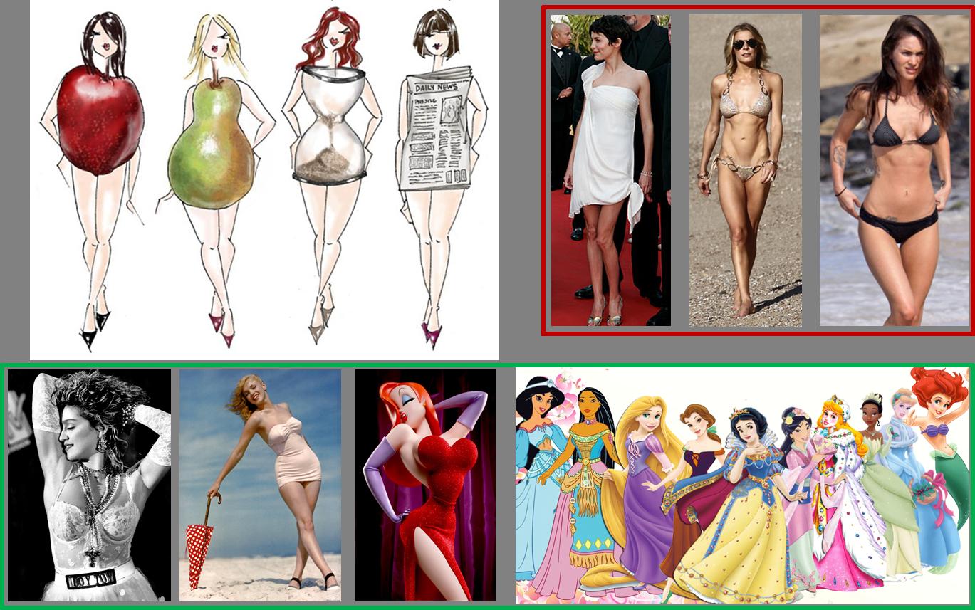 1f742d713a A groso modo, los cuerpos femeninos se dividen en cuatro tipos: reloj de  arena u número ocho, donde el ancho del busto y de la cadera son similares  y la ...